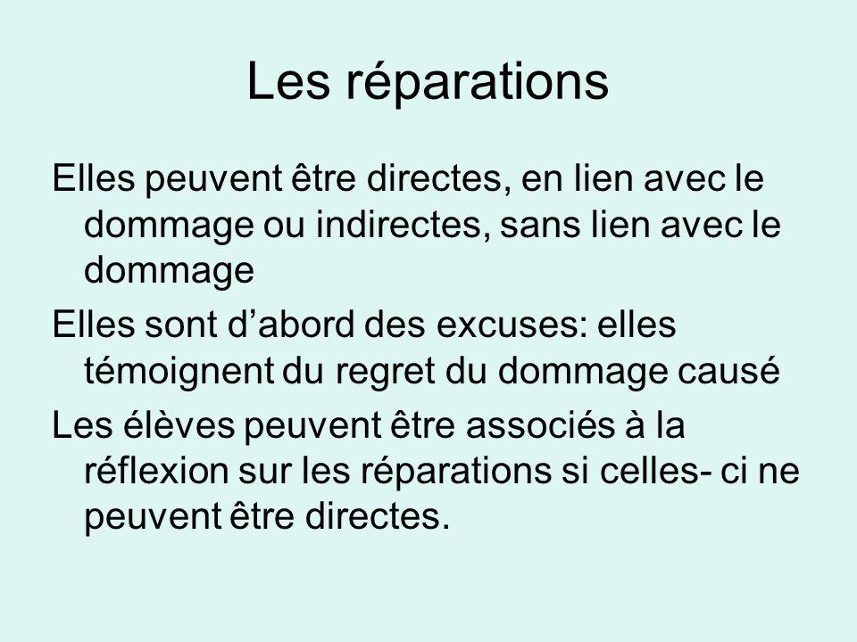 Les réparations Elles peuvent être directes, en lien avec le dommage ou indirectes, sans lien avec le dommage.