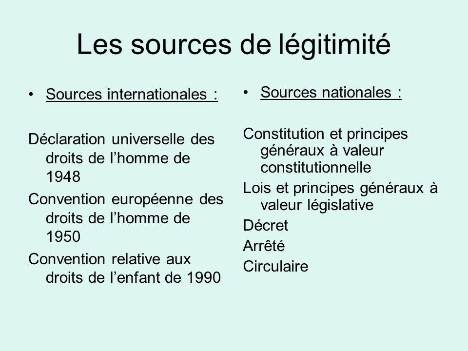 Les sources de légitimité