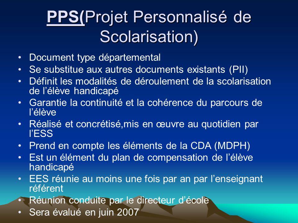 PPS(Projet Personnalisé de Scolarisation)