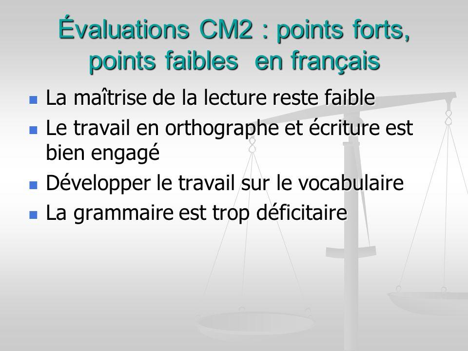 Évaluations CM2 : points forts, points faibles en français