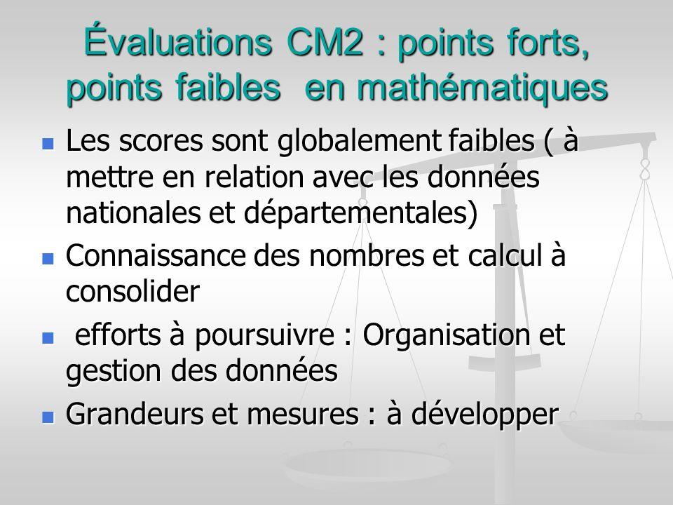 Évaluations CM2 : points forts, points faibles en mathématiques