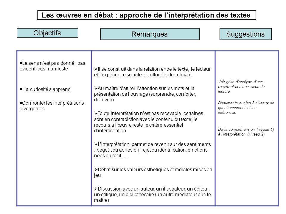 Les œuvres en débat : approche de l'interprétation des textes
