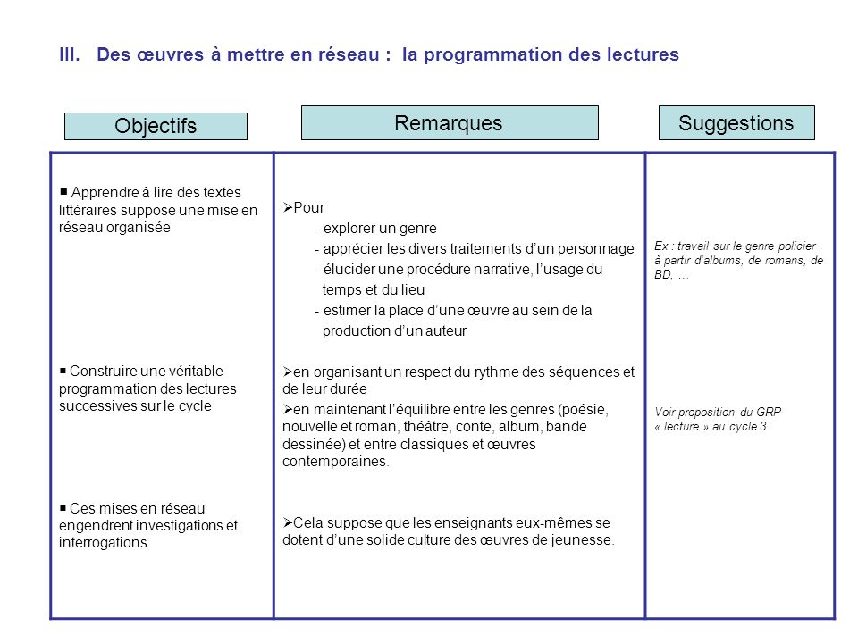 Remarques Suggestions Objectifs