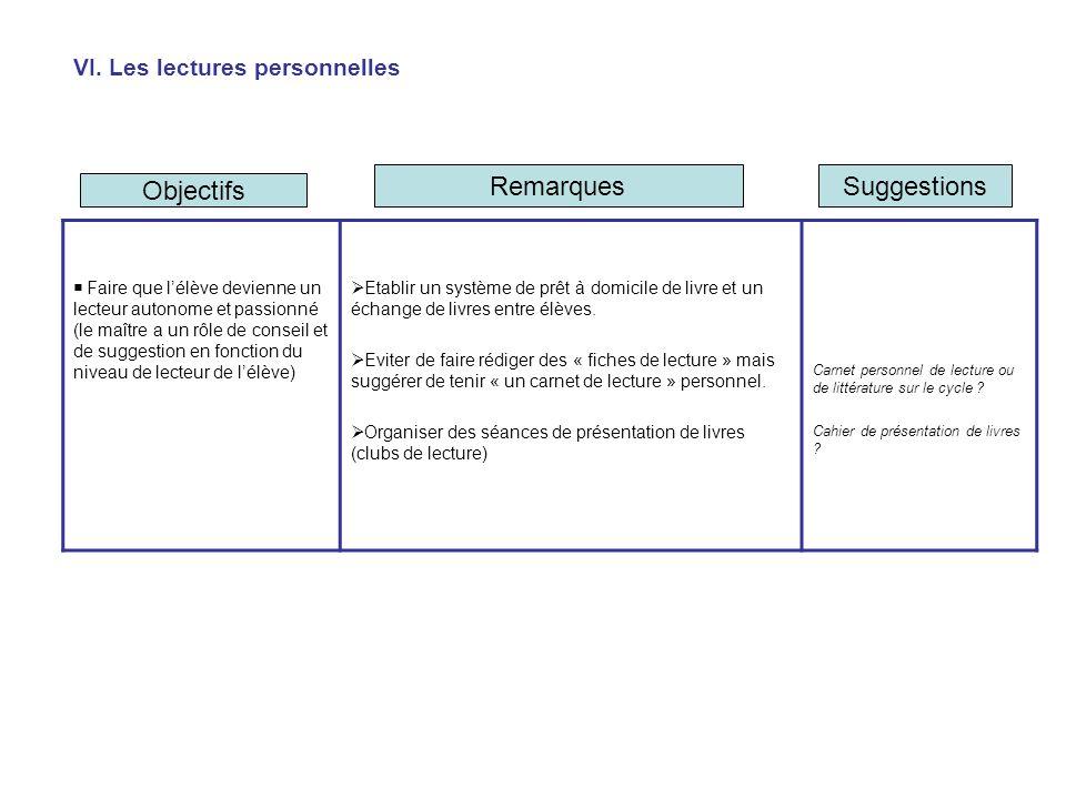 Remarques Suggestions Objectifs VI. Les lectures personnelles