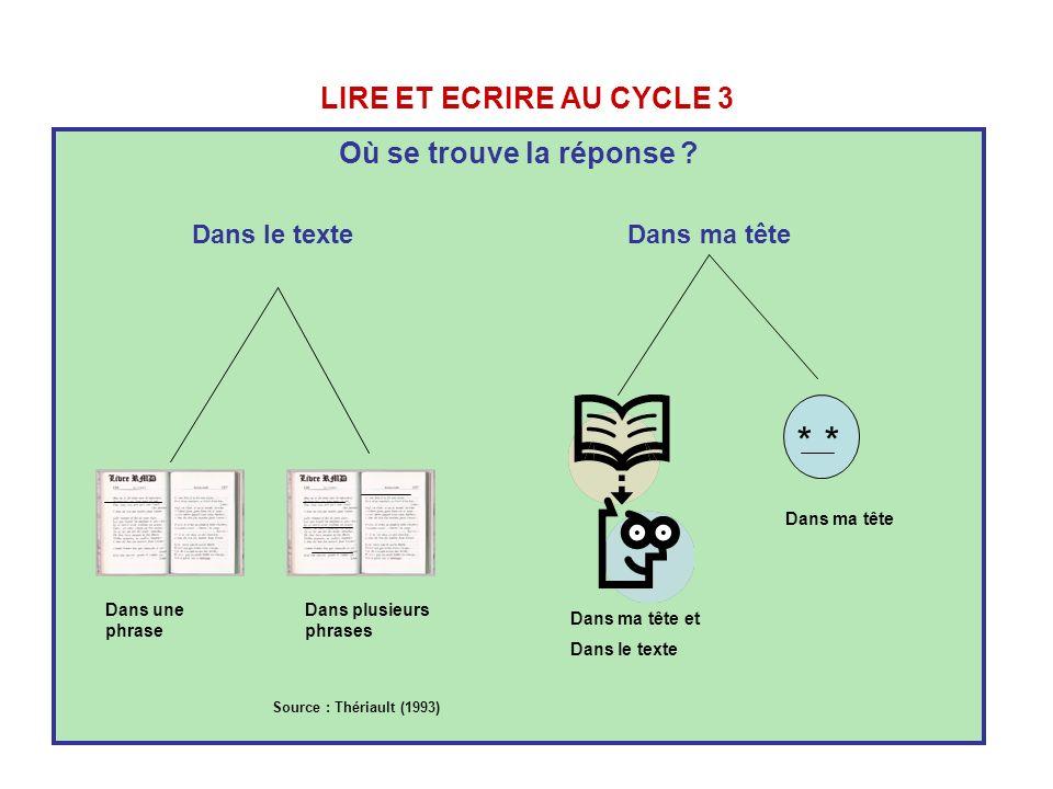 LIRE ET ECRIRE AU CYCLE 3 Où se trouve la réponse