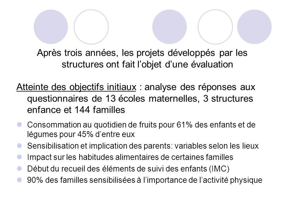 Après trois années, les projets développés par les structures ont fait l'objet d'une évaluation