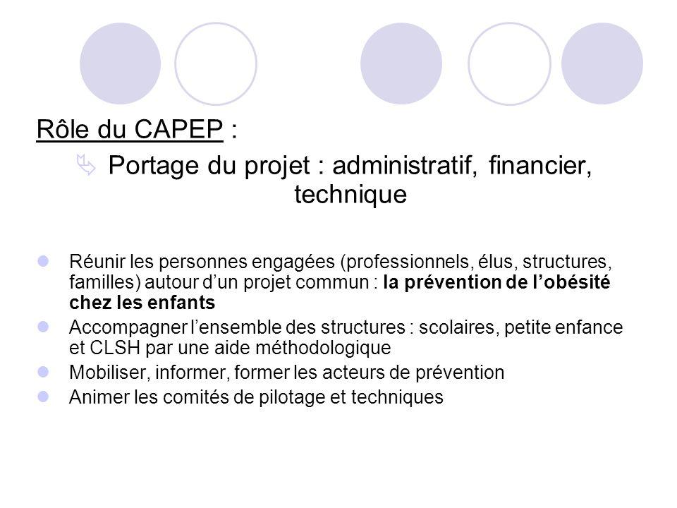 Portage du projet : administratif, financier, technique