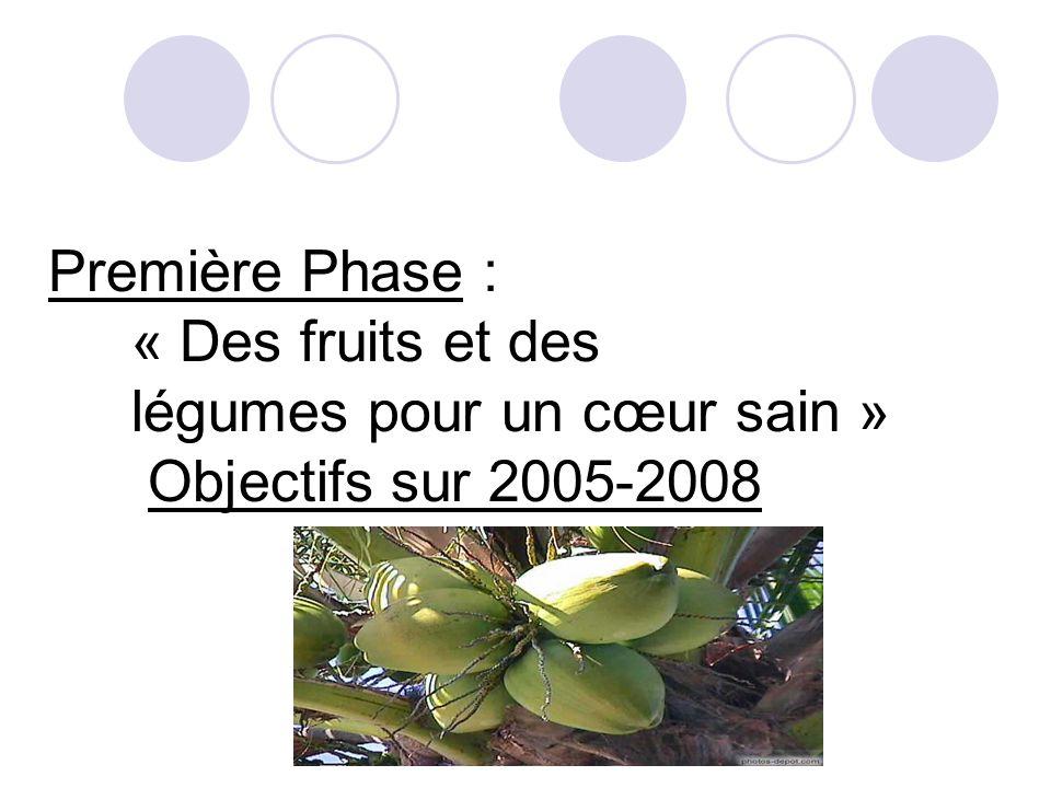 Première Phase : « Des fruits et des légumes pour un cœur sain » Objectifs sur 2005-2008
