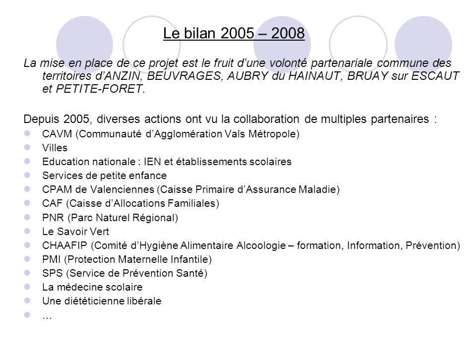 Le bilan 2005 – 2008