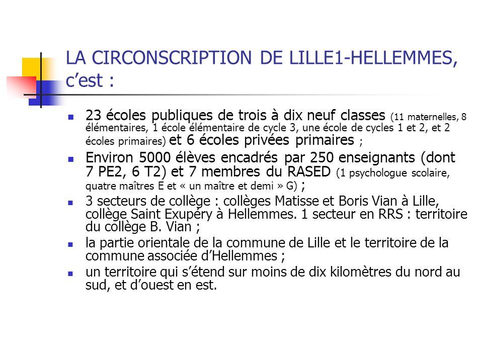 LA CIRCONSCRIPTION DE LILLE1-HELLEMMES, c'est :
