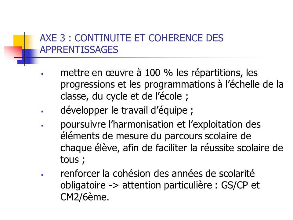 AXE 3 : CONTINUITE ET COHERENCE DES APPRENTISSAGES