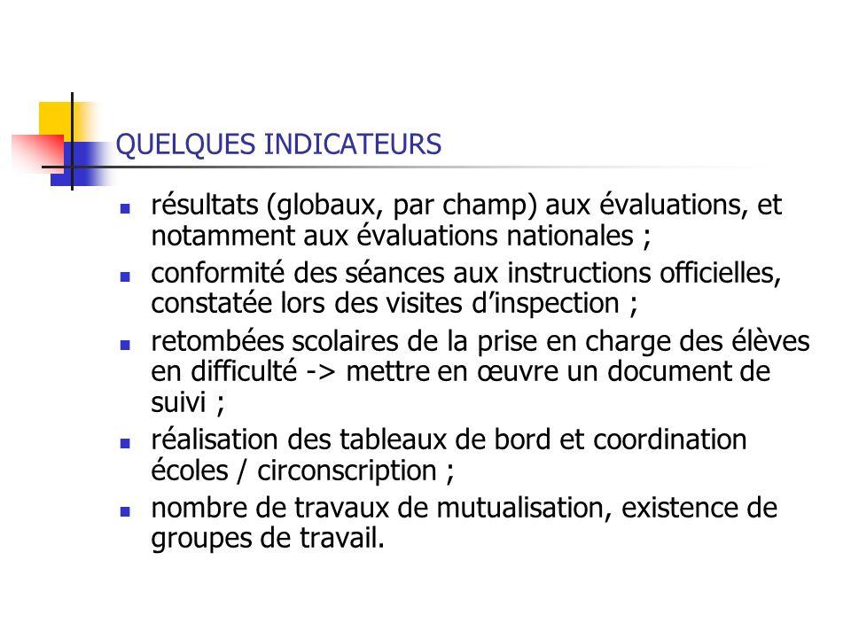 QUELQUES INDICATEURS résultats (globaux, par champ) aux évaluations, et notamment aux évaluations nationales ;