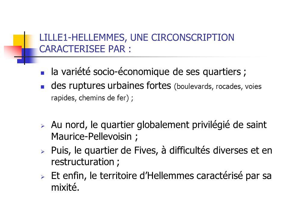 LILLE1-HELLEMMES, UNE CIRCONSCRIPTION CARACTERISEE PAR :