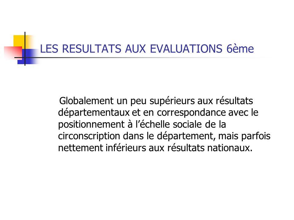 LES RESULTATS AUX EVALUATIONS 6ème