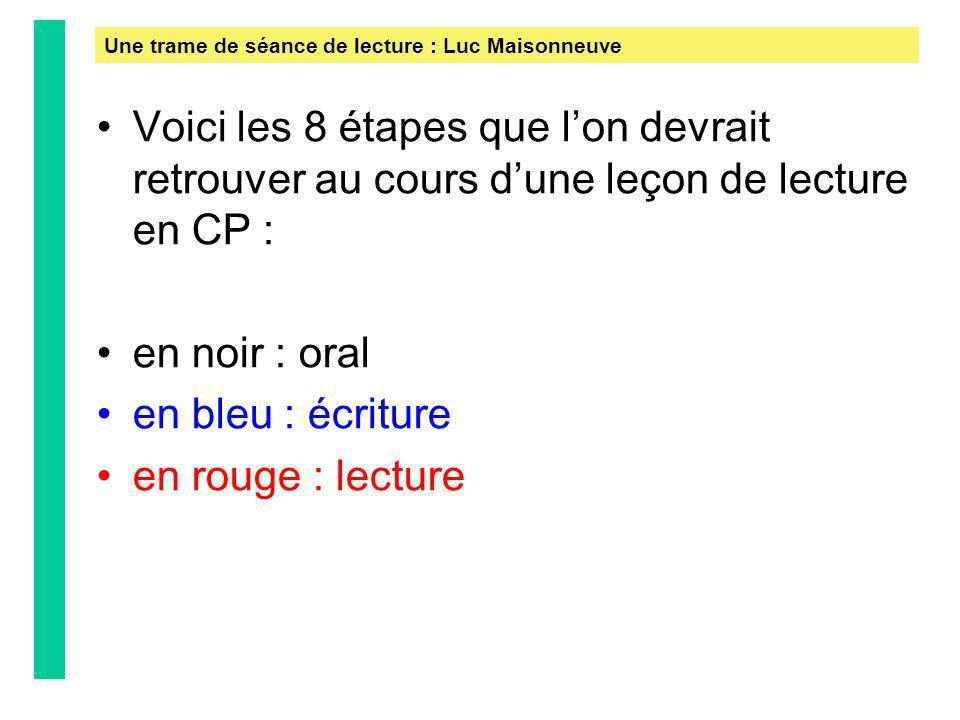 Une trame de séance de lecture : Luc Maisonneuve