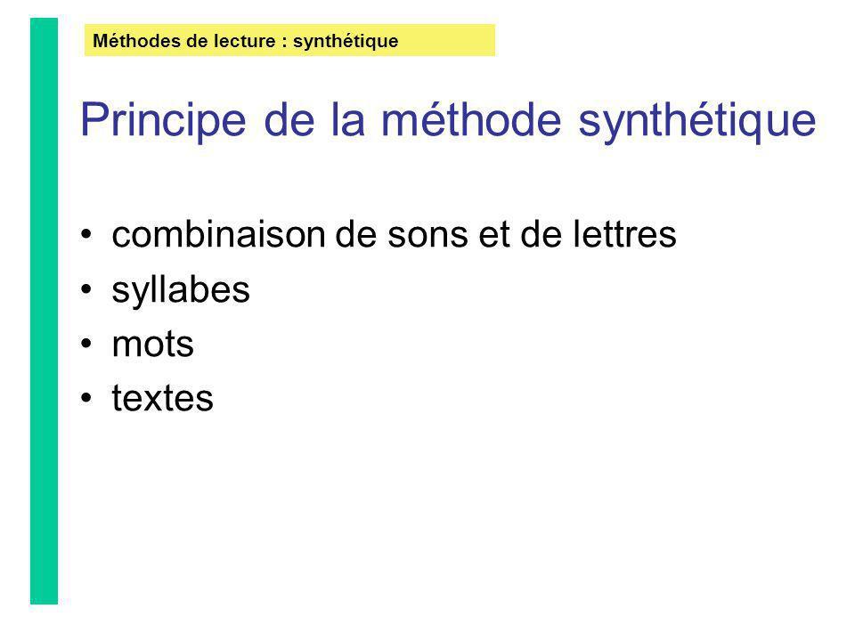 Principe de la méthode synthétique