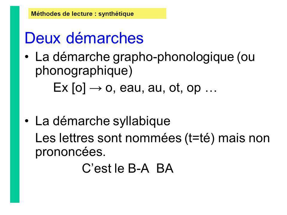 Deux démarches La démarche grapho-phonologique (ou phonographique)