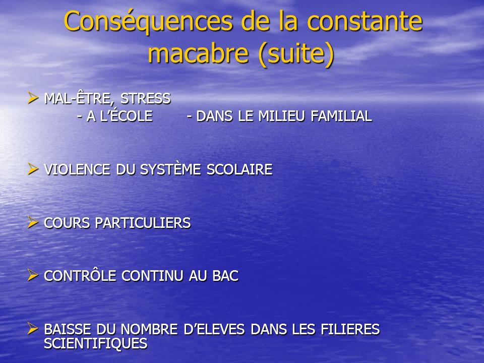 Conséquences de la constante macabre (suite)