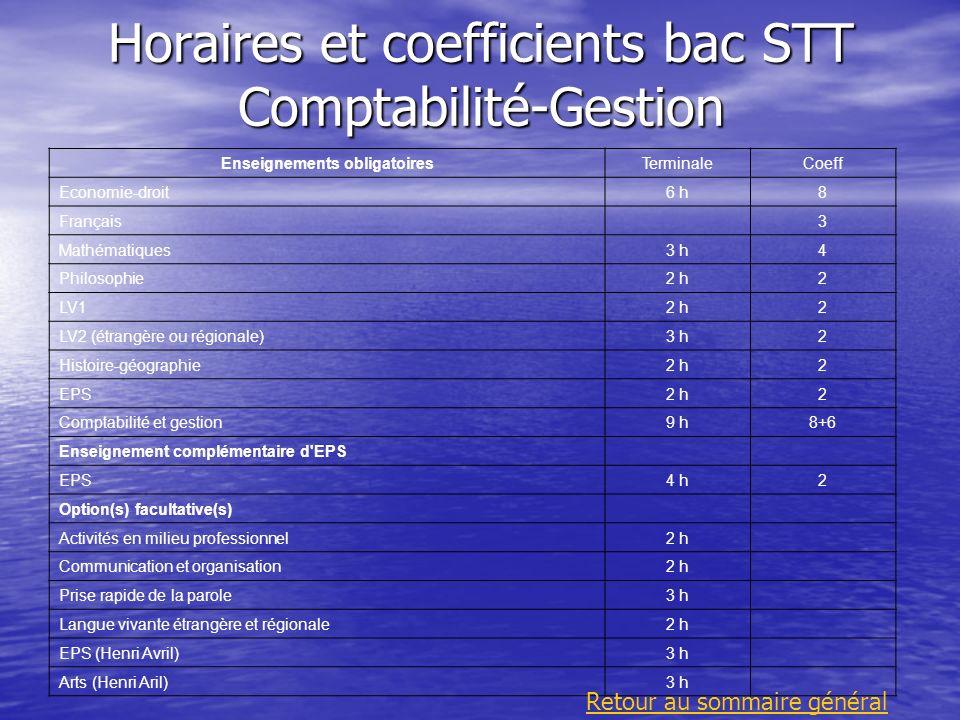 Horaires et coefficients bac STT Comptabilité-Gestion