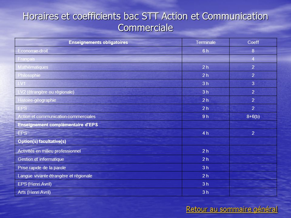 Horaires et coefficients bac STT Action et Communication Commerciale