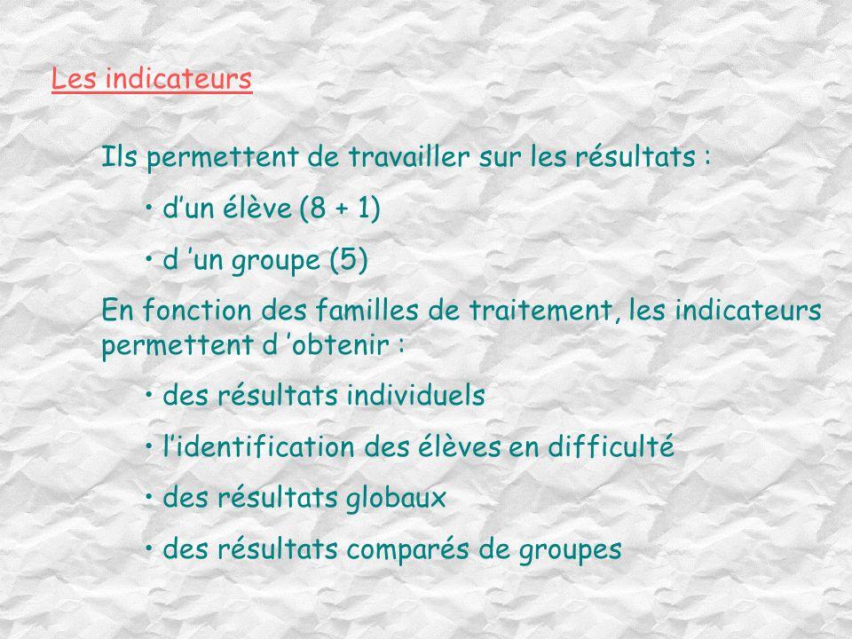 Les indicateurs Ils permettent de travailler sur les résultats : d'un élève (8 + 1) d 'un groupe (5)