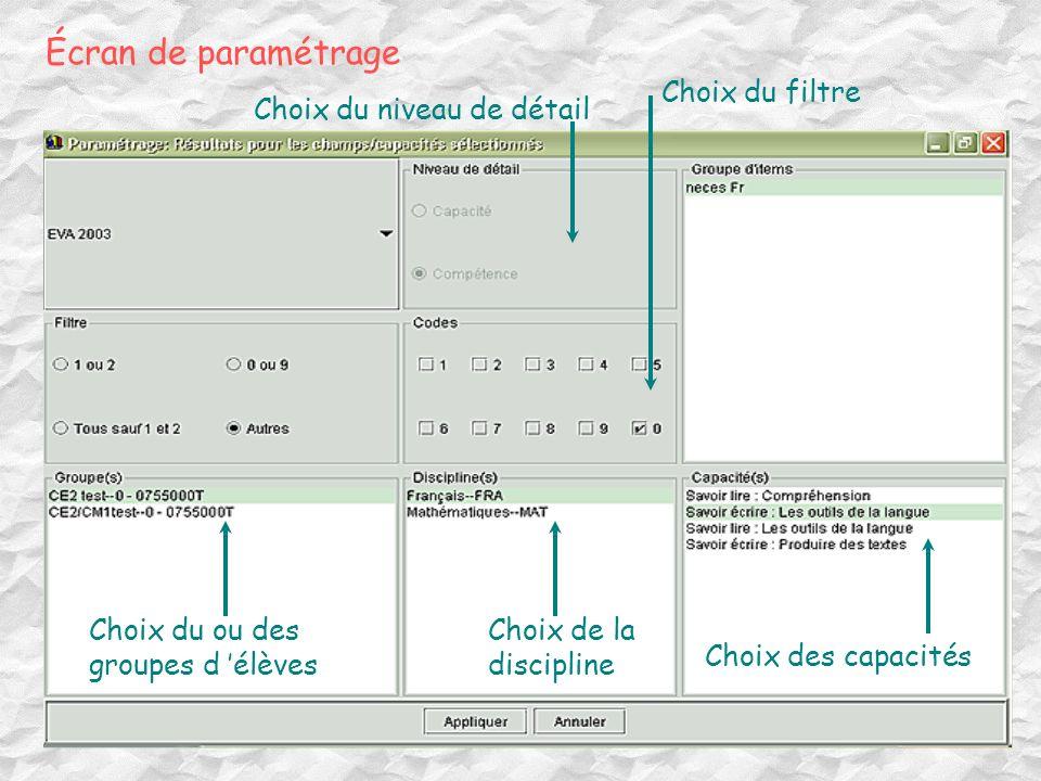 Écran de paramétrage Choix du filtre Choix du niveau de détail