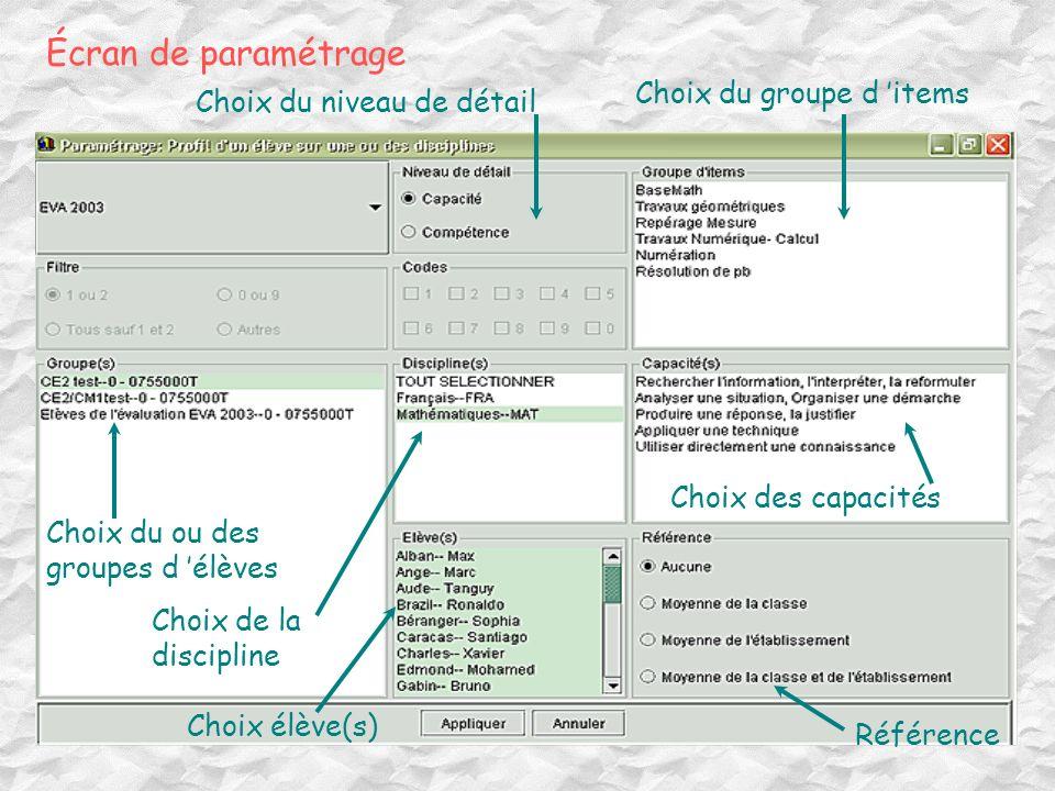 Écran de paramétrage Choix du groupe d 'items