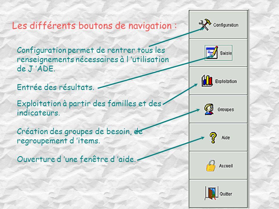 Les différents boutons de navigation :