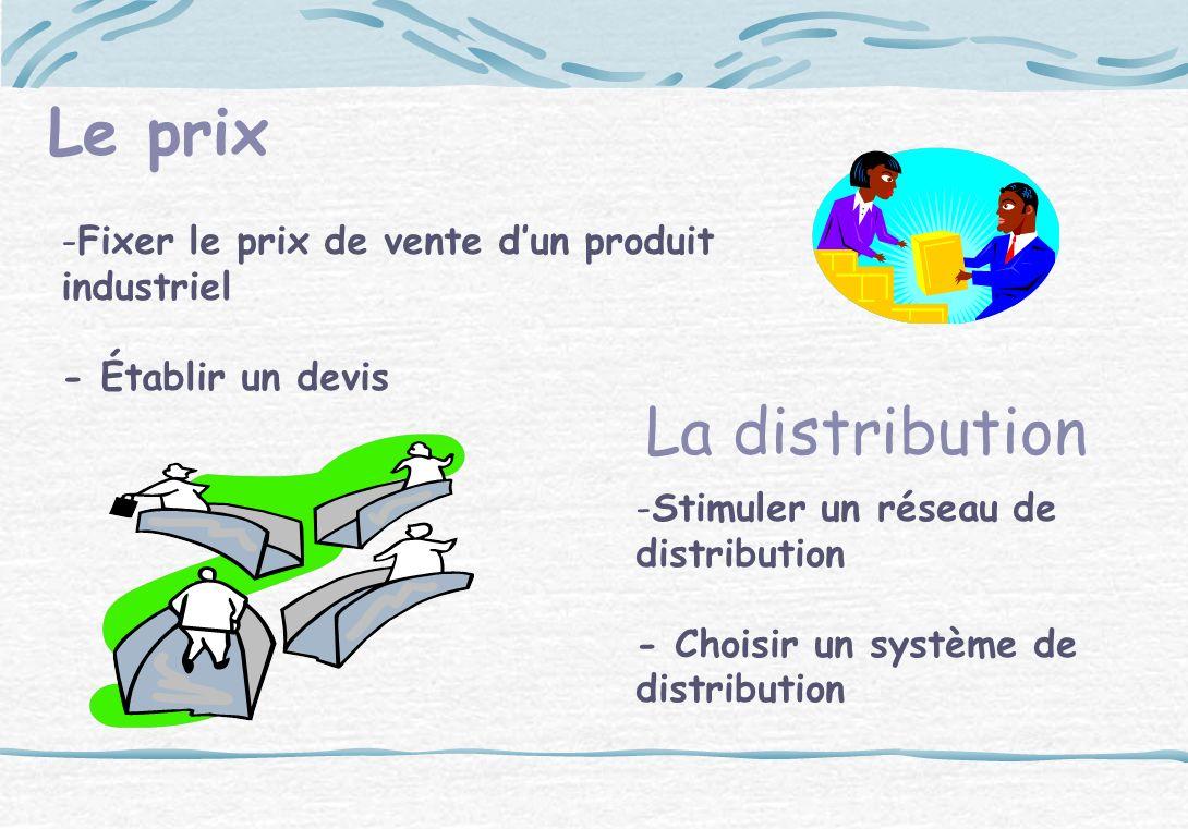 Le prix La distribution Fixer le prix de vente d'un produit industriel