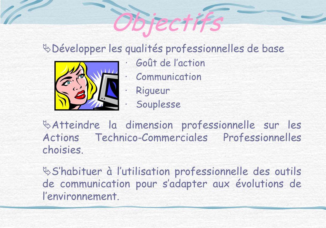 Objectifs · Communication · Rigueur · Souplesse
