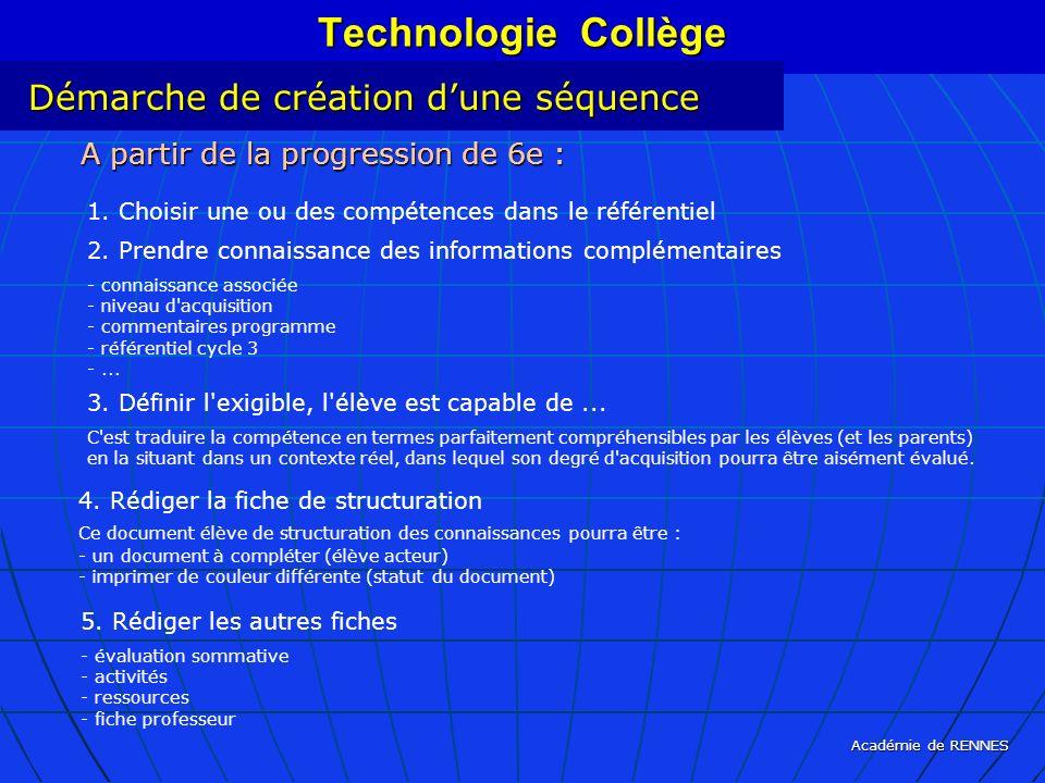 Technologie Collège Démarche de création d'une séquence