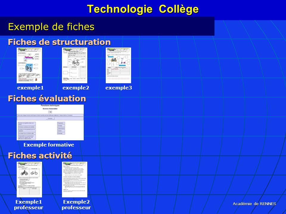 Technologie Collège Exemple de fiches Fiches de structuration