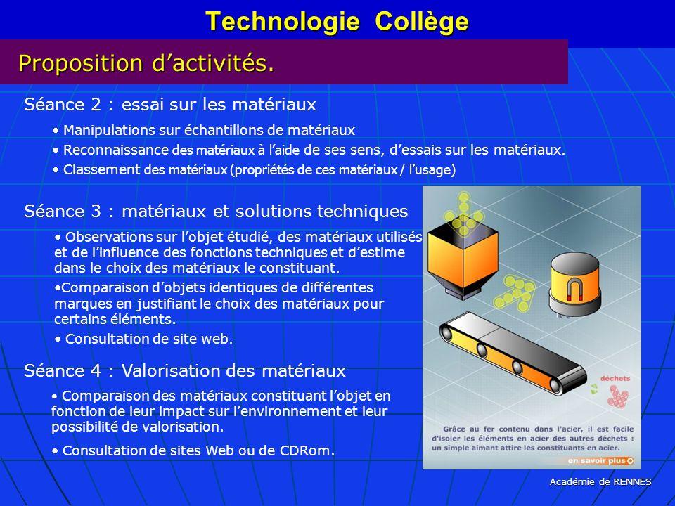 Technologie Collège Proposition d'activités.