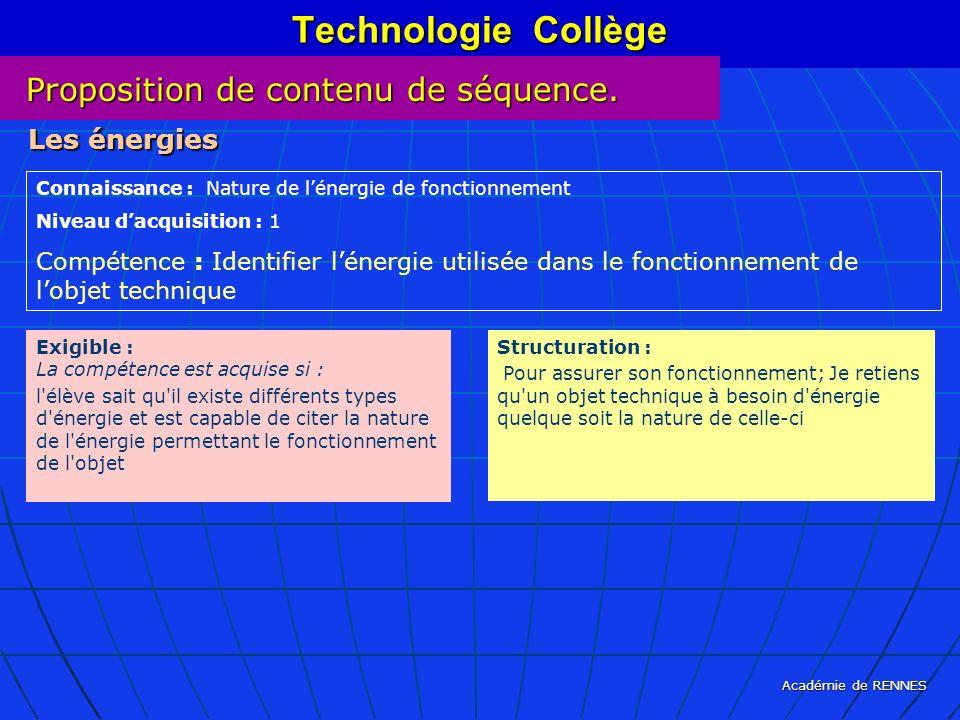Technologie Collège Proposition de contenu de séquence. Les énergies