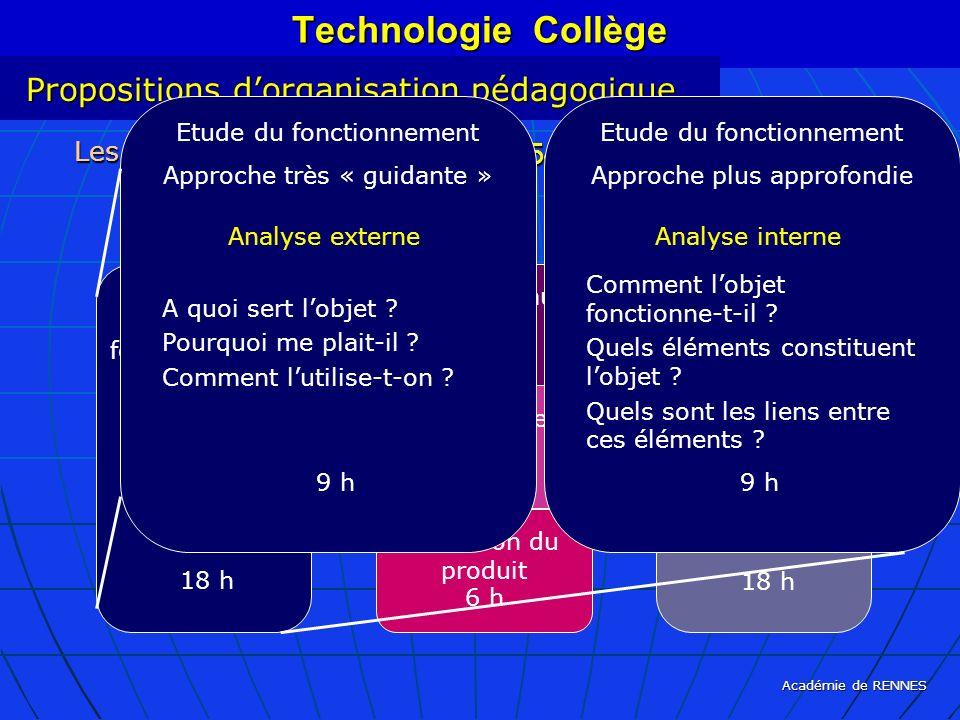 Technologie Collège Propositions d'organisation pédagogique