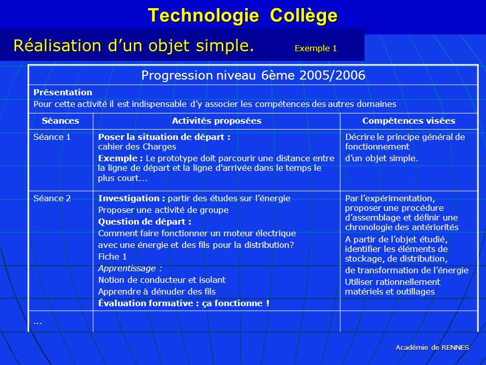 Progression niveau 6ème 2005/2006