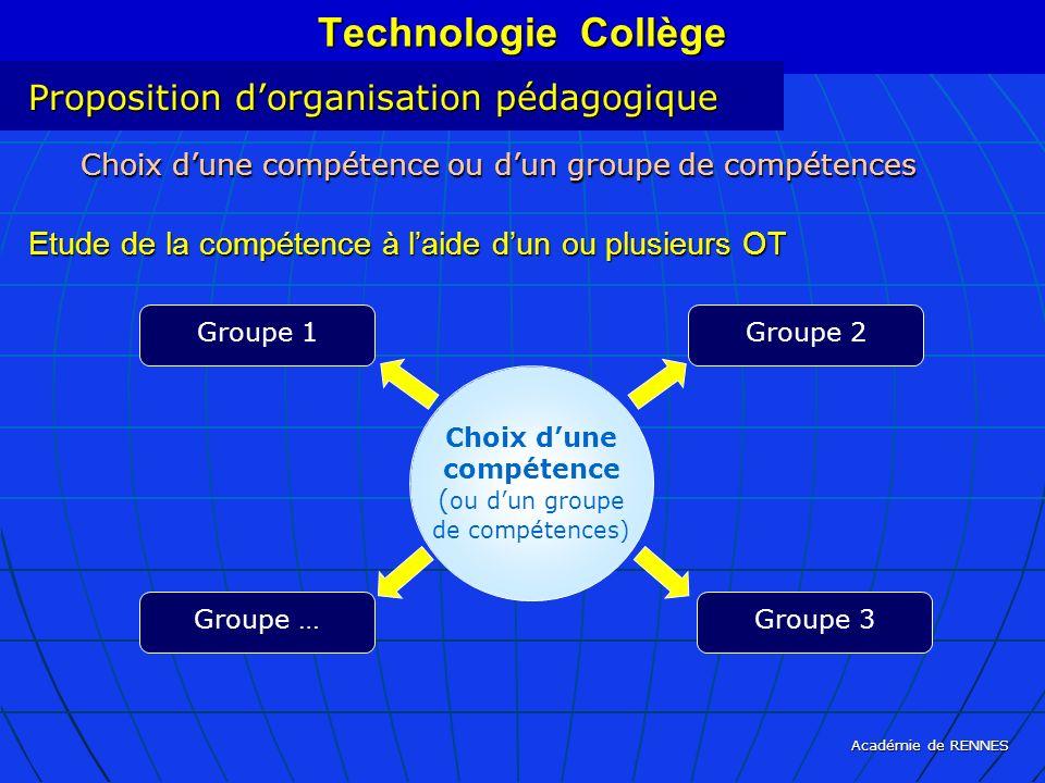 Choix d'une compétence (ou d'un groupe de compétences)