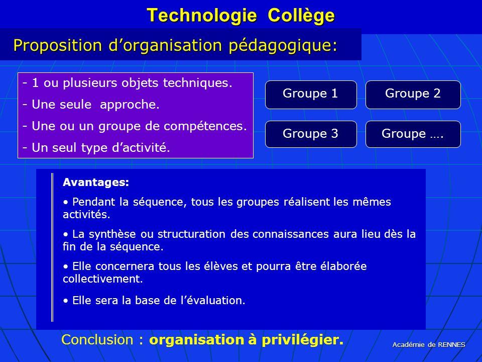 Technologie Collège Proposition d'organisation pédagogique: