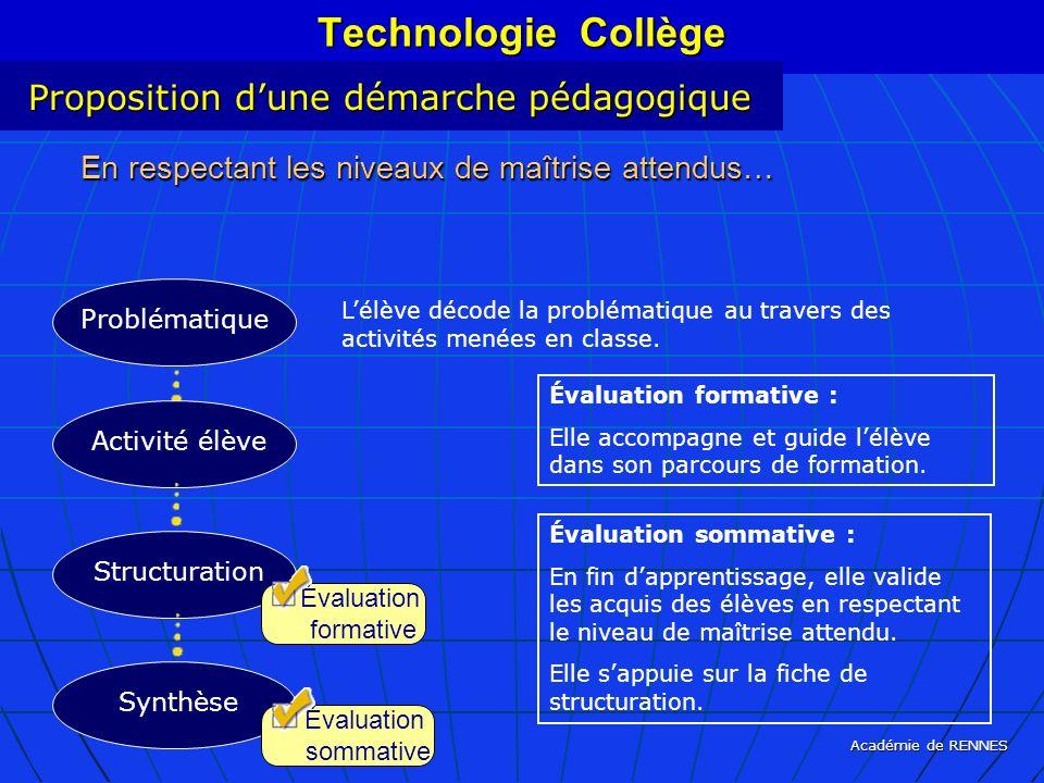 Technologie Collège Proposition d'une démarche pédagogique