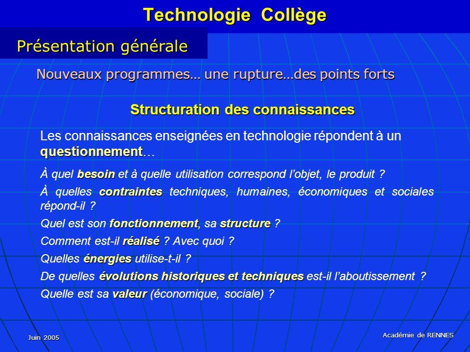Technologie Collège Présentation générale