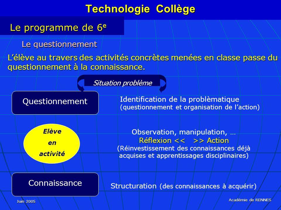 Technologie Collège Le programme de 6e Le questionnement