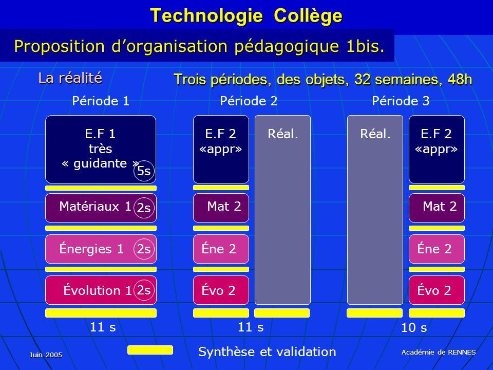 Technologie Collège Proposition d'organisation pédagogique 1bis.