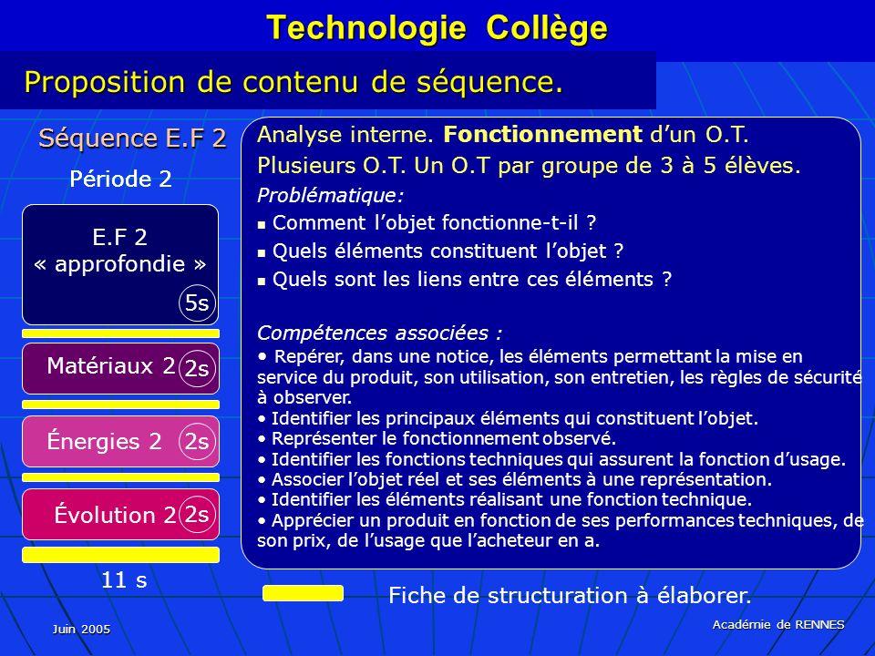 Technologie Collège Proposition de contenu de séquence. Séquence E.F 2