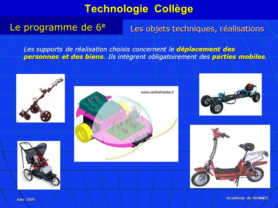Technologie Collège Le programme de 6e
