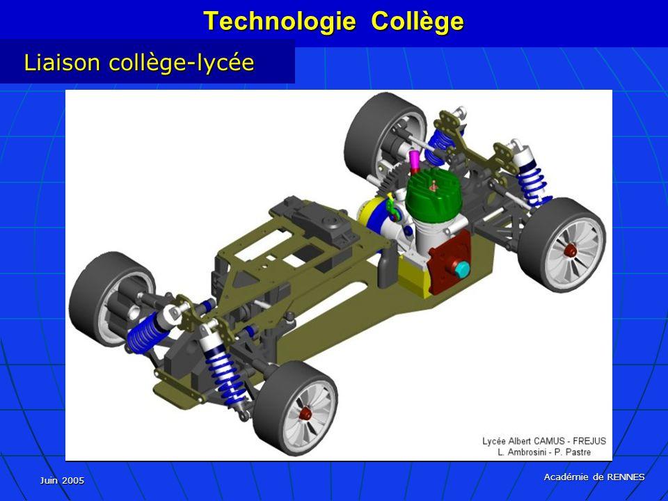 Technologie Collège Liaison collège-lycée Juin 2005 Académie de RENNES