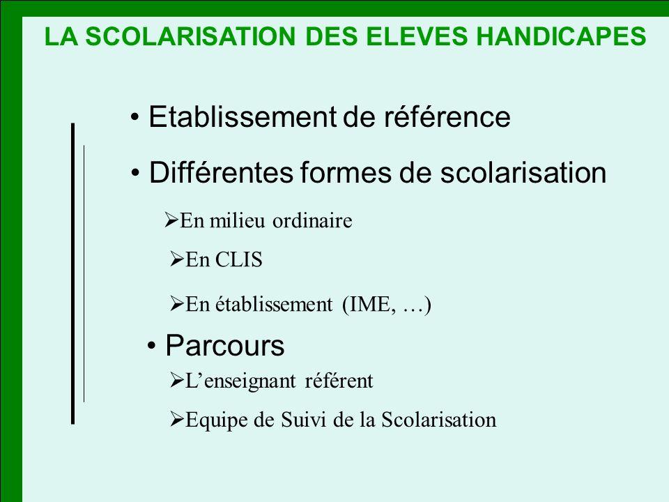LA SCOLARISATION DES ELEVES HANDICAPES