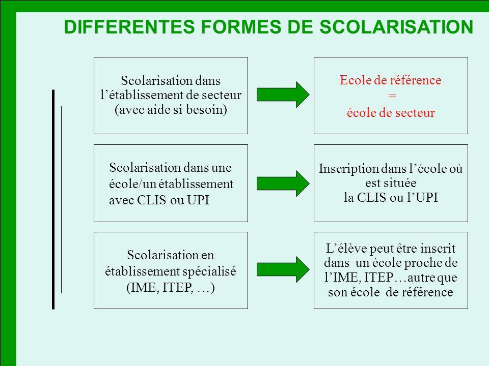 DIFFERENTES FORMES DE SCOLARISATION