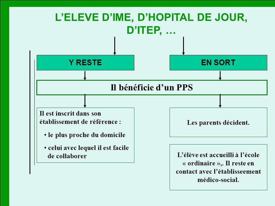 L'ELEVE D'IME, D'HOPITAL DE JOUR, D'ITEP, … le plus proche du domicile