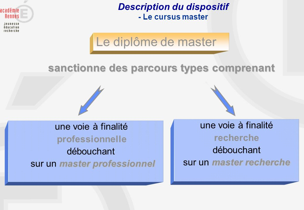 Description du dispositif sanctionne des parcours types comprenant
