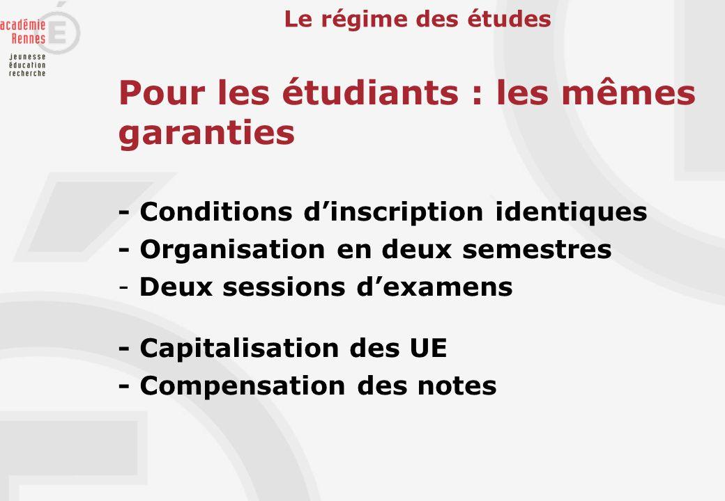 Pour les étudiants : les mêmes garanties